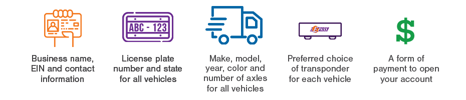 What is needed to an E-PASS: Business name, EIN and contact information, License Plate number and state for all vehicles, Make, model, year, color and number of axels for all vehicles, Preferred choice of transponder for each vehicle, and a form of payment to open your account.
